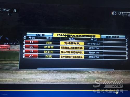 CCTV5直播欧神润滑油车队征战COC场地赛10